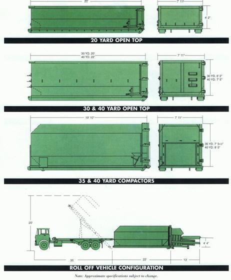 35-40 YD Garbage & Recycle Compactors